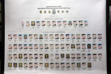 Mexican Mafia suspects