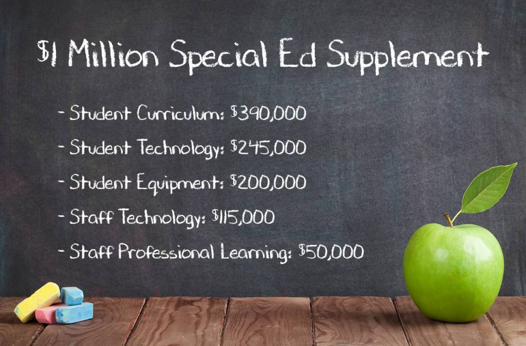 Graphic breaking down $1 million Fresno Unified special ed funding supplement