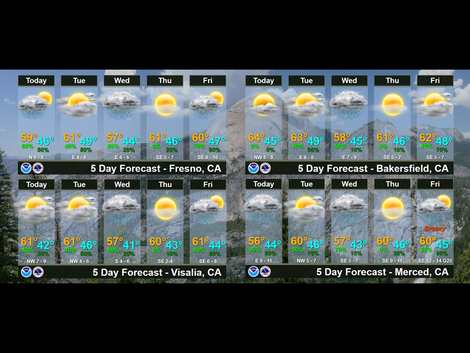 Graphic showing the five-day forecast for Fresno, Visalia, Bakersfield, and Merceda