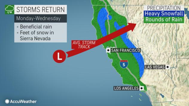 Weather chart for California for March 22-25, 2020