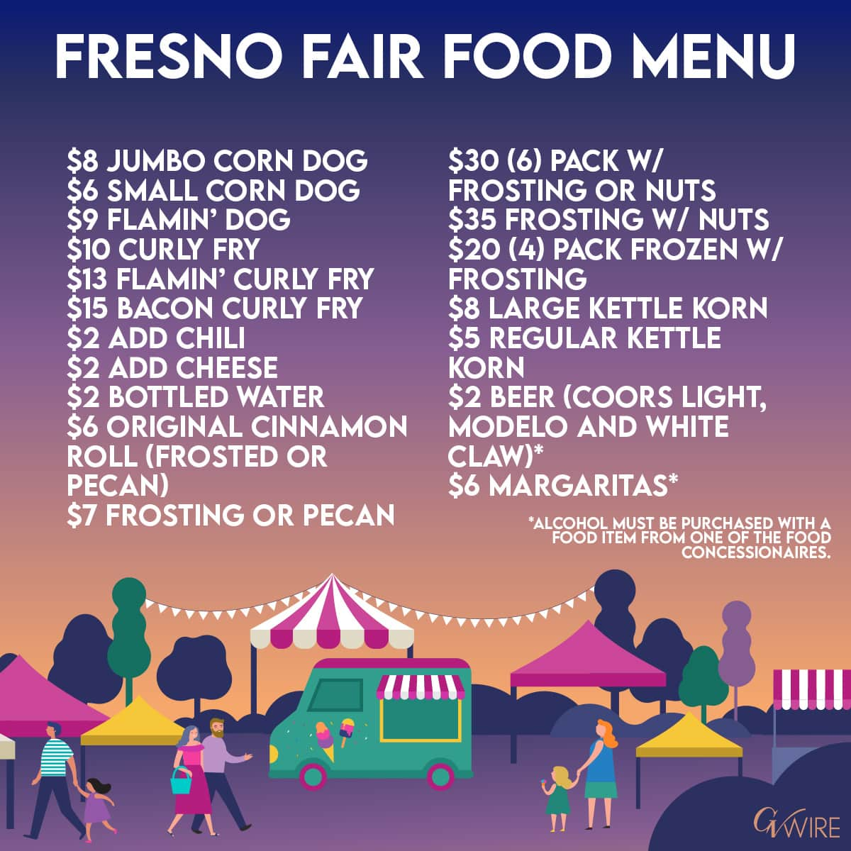 Satisfy Your Cravings for Fair Food Starting Today