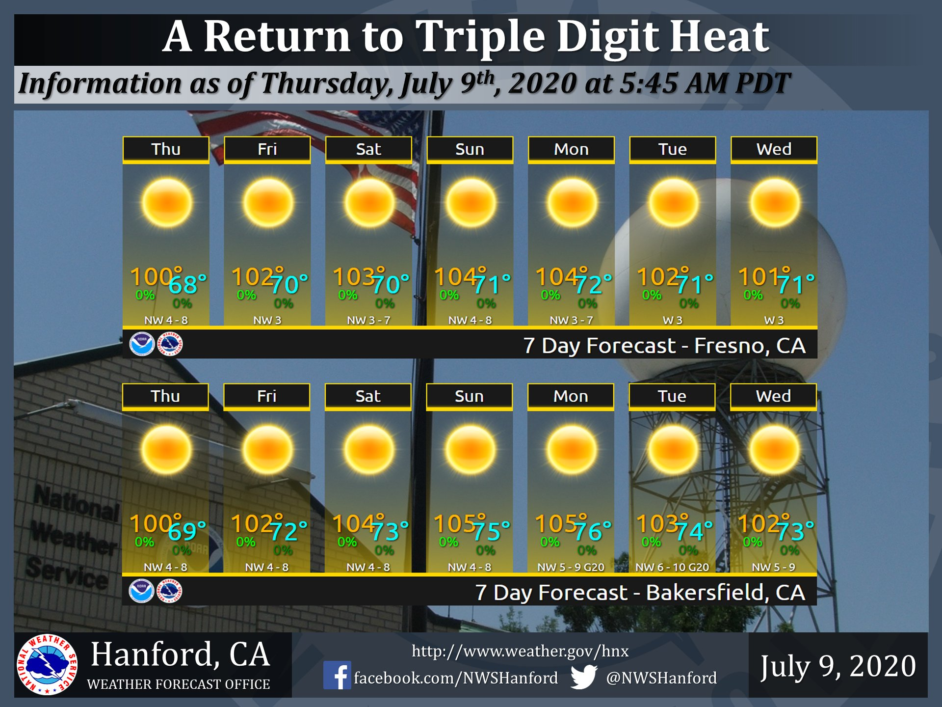 Graphic of 7-day Fresno area weather forecast July 9-15
