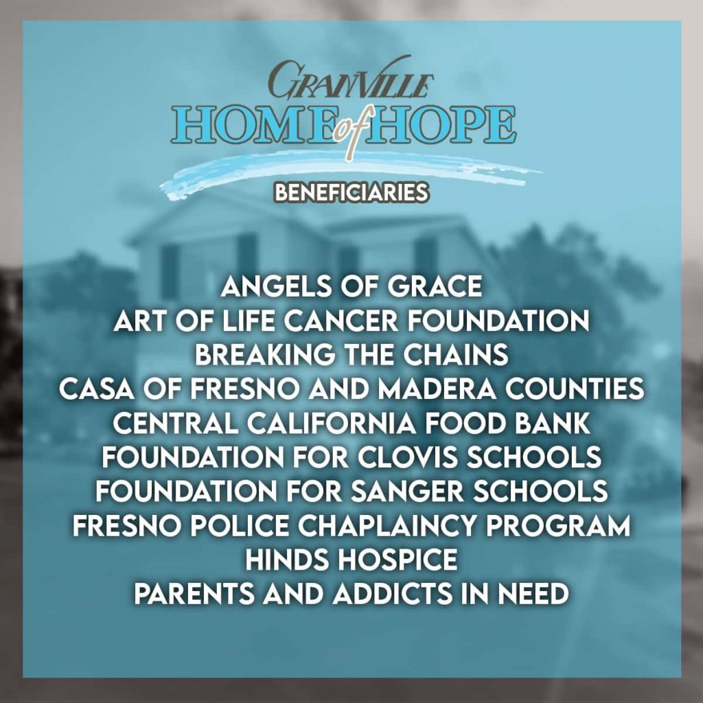 Graphic listing the 10 Granville Home of Hope Recipients for 2020