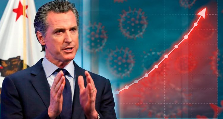 Composite image of Gov. Gavin Newsom and a graph of rising COVID-19 cases