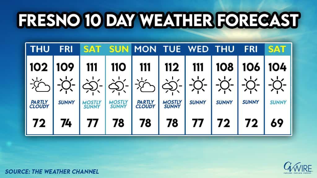 10 day weather forecast Aug. 13-22, Fresno, California